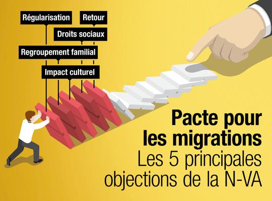 Pourquoi la N-VA s'oppose au Pacte pour les migrations de Marrakech
